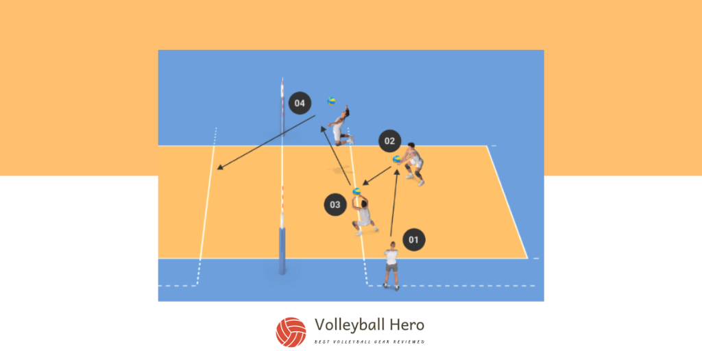 Game Simulated Hitting Volleyball Spike Drill