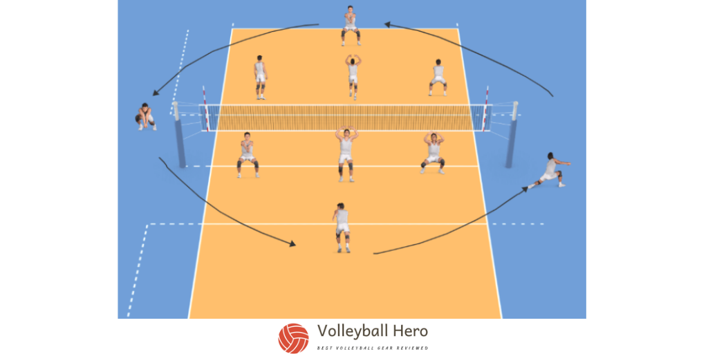 Ladder volleyball drill setup with movement lines