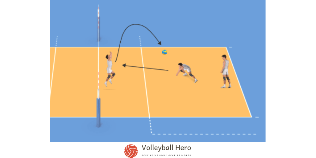 Russian passing drill with players and movement lines