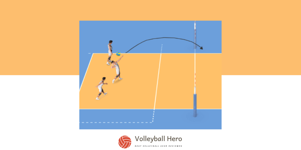 Situation Hitting Spike Drill