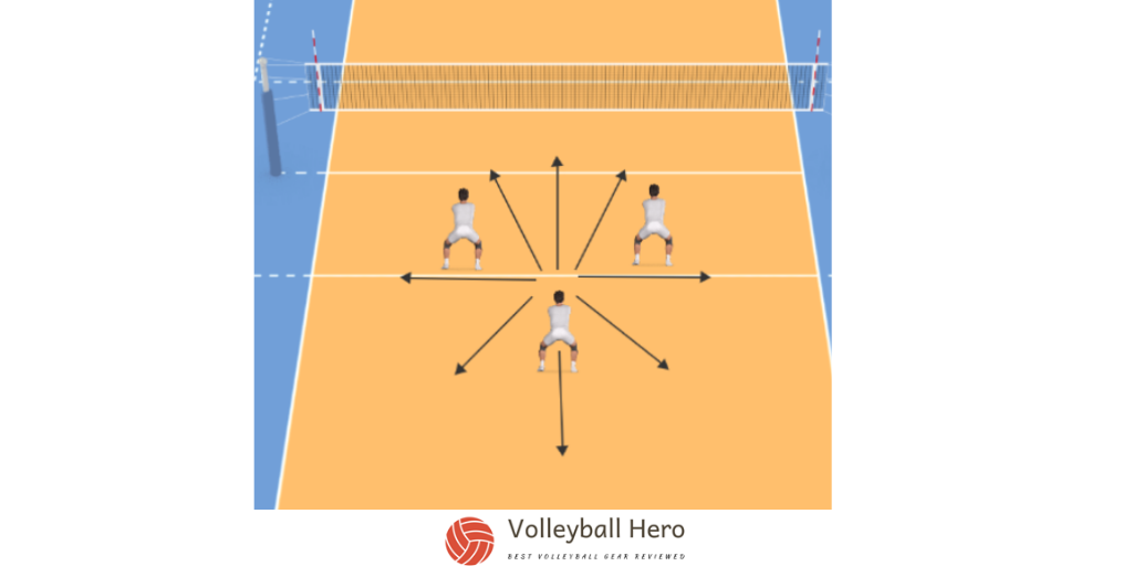 Star volleyball footwork drill with movement lines for direction